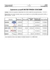 Сравнение финансовых условий